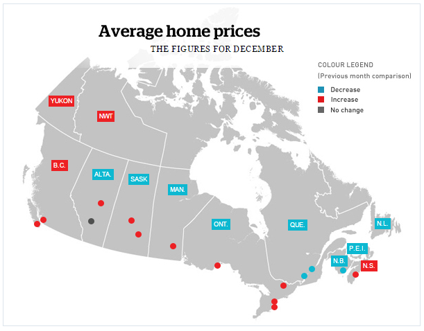 housing-sales-across-canada-dec-2014